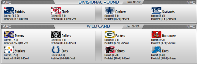playoff-prediction