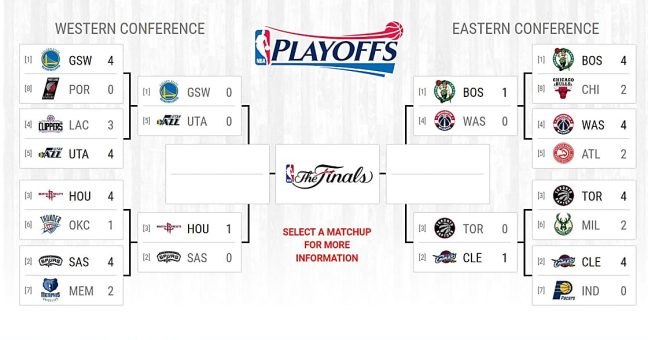 2017-nba-playoffs-2_sdy4c5